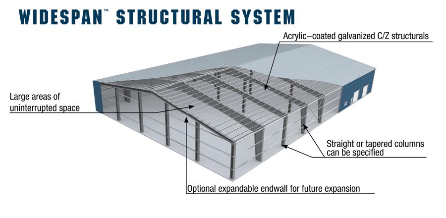 Architects lbm construction inc for Butler building details